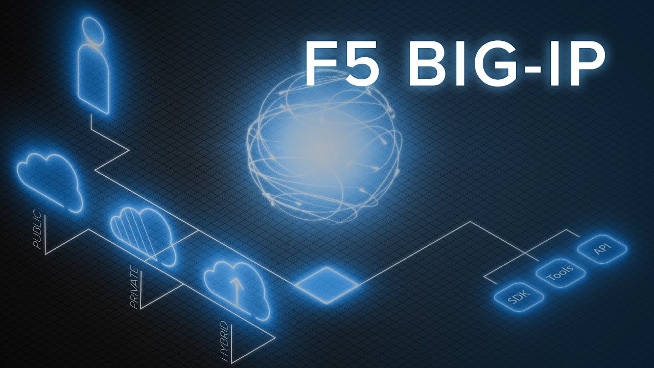 F5 BIG-IP/BIG-IQ CRITICAL Vulnerability